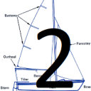 Learn the most important terms about Nautic. Part 2 of 2