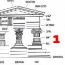 Architecture vocabulary - Part 1
